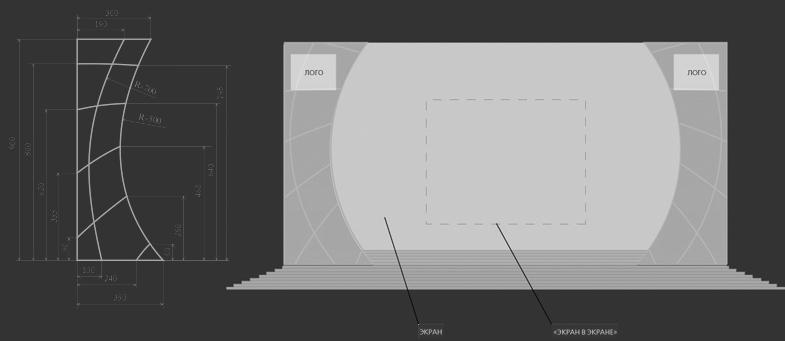 Технические детали оформления сцены
